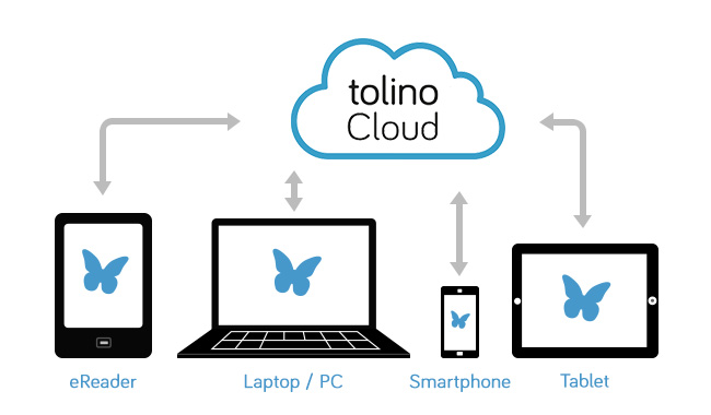 speciali ereader tolino page cloud2a