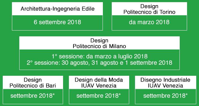 Calendario Politecnico.Politecnico Milano Test Ingresso 2018 Casa